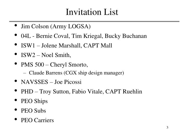 Invitation list