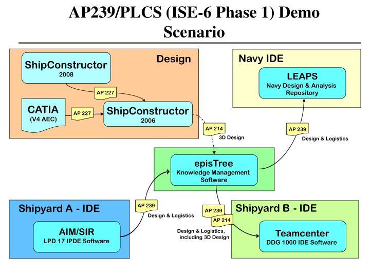 AP239/PLCS (ISE-6 Phase 1) Demo Scenario