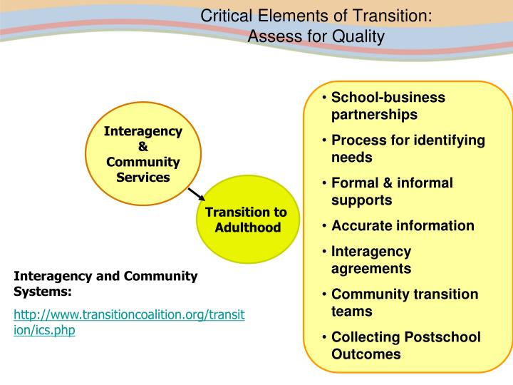 School-business partnerships