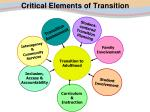 critical elements of transition