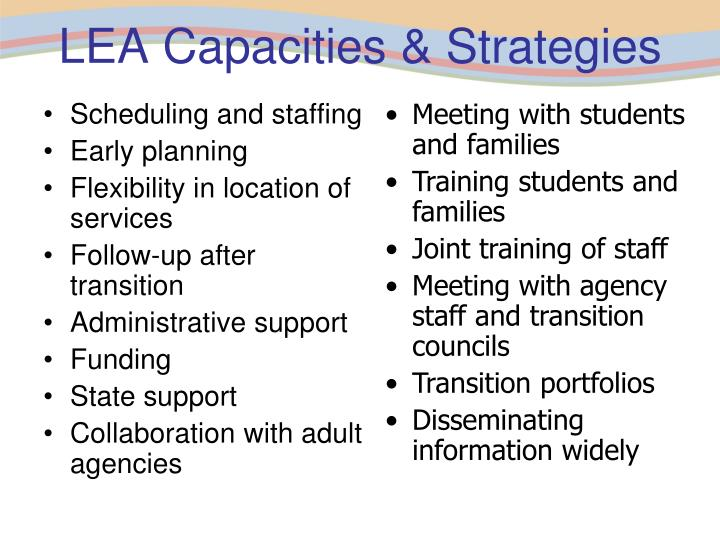 LEA Capacities & Strategies