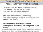 preparing all youth for transition to postsecondary education training