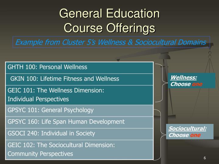 Wellness: