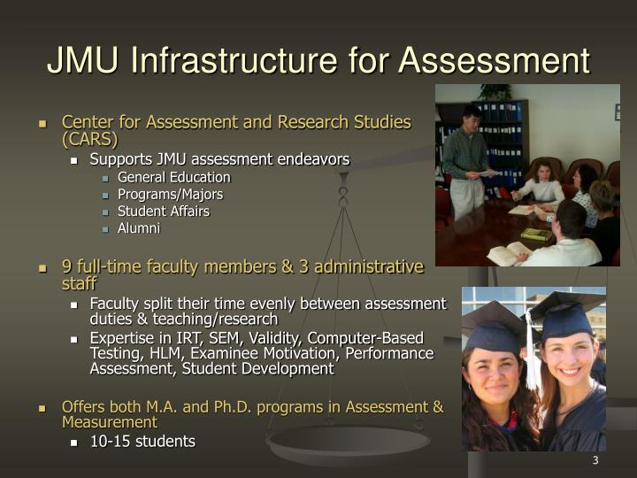 JMU Infrastructure for Assessment