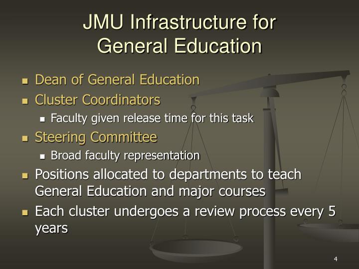 JMU Infrastructure for