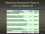 matching assessment tools to learning objectives
