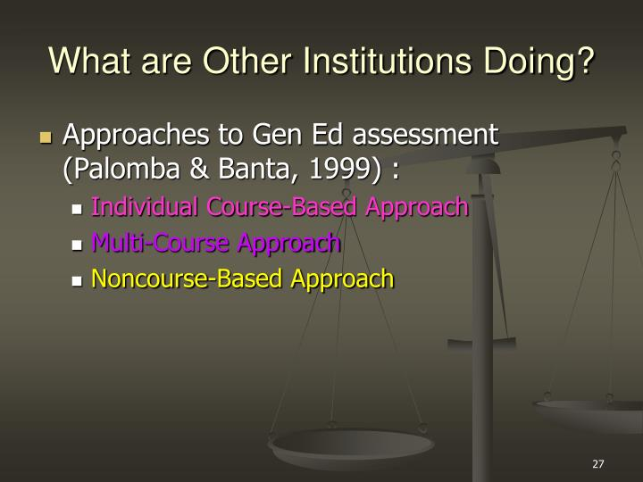 What are Other Institutions Doing?