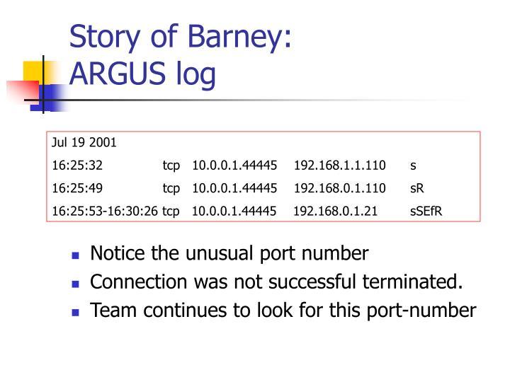 Story of Barney: