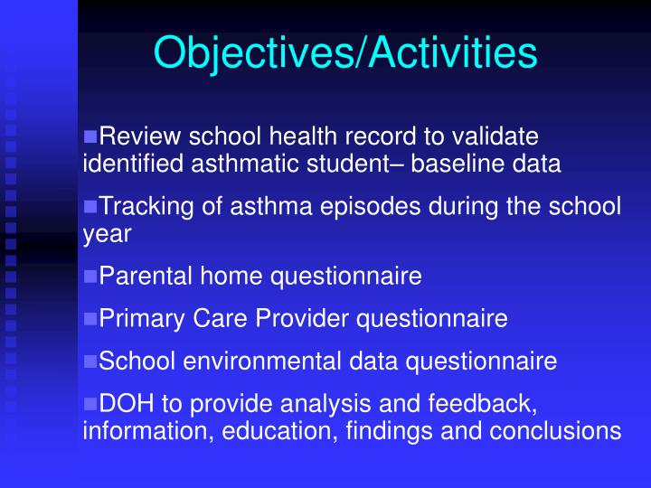 Objectives/Activities