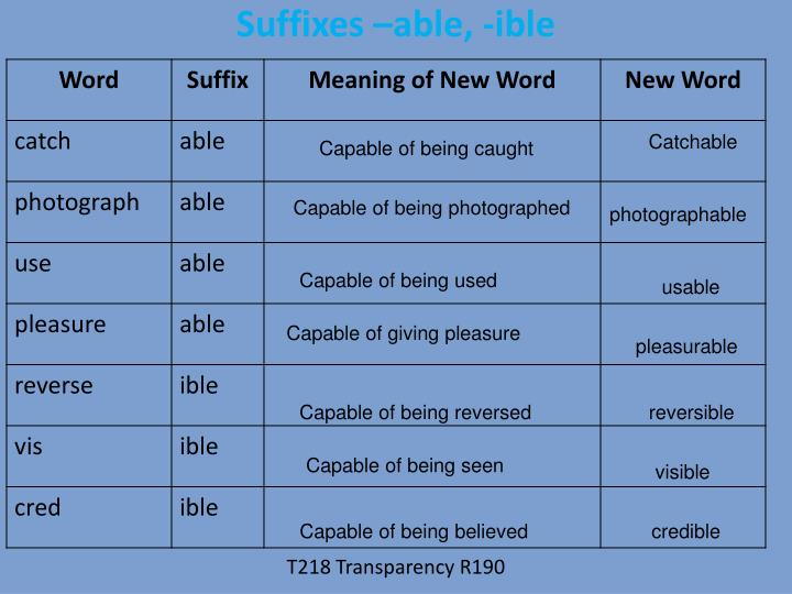 Suffixes –able, -ible