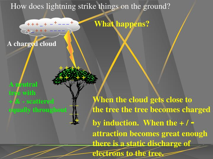 How does lightning strike things on the ground?