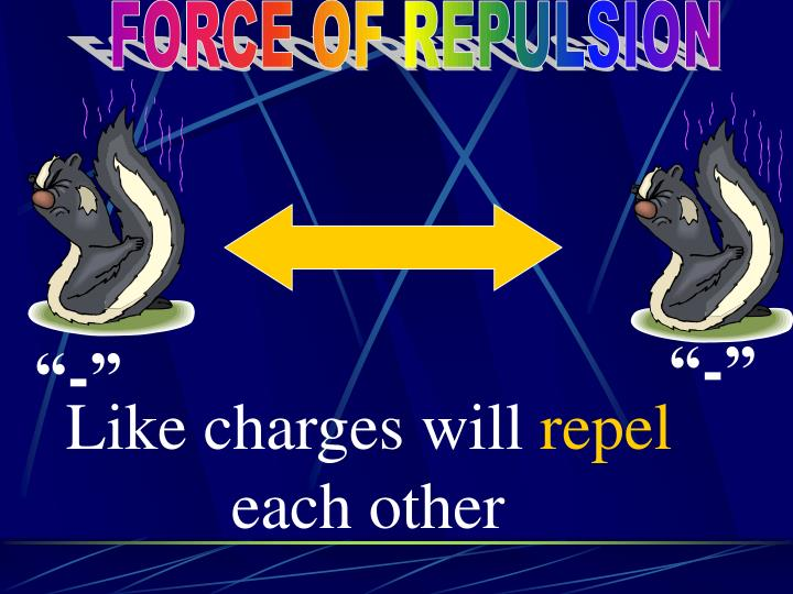 FORCE OF REPULSION