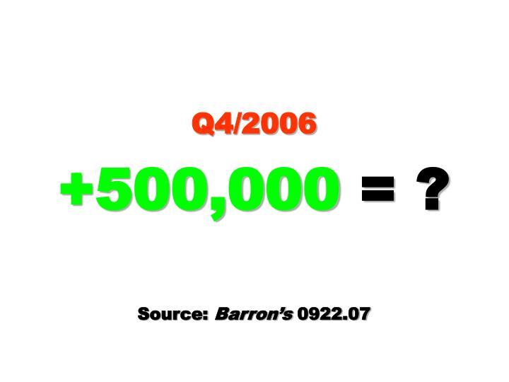 Q4/2006