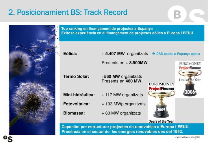 2. Posicionamient BS: Track Record