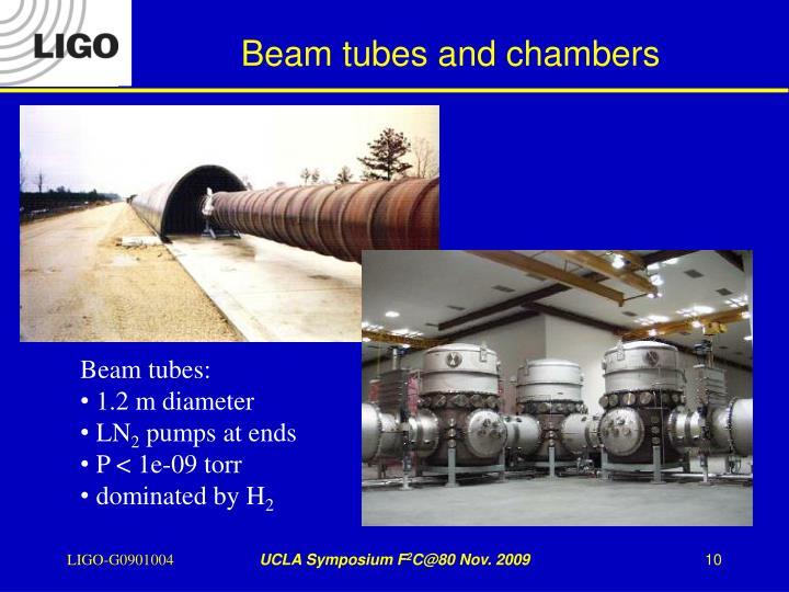 Beam tubes and chambers
