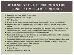 ctab survey top priorities for longer timeframe projects