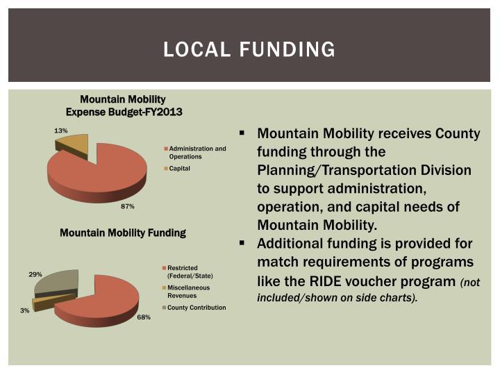 Local Funding