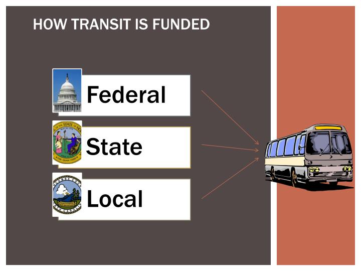 HOW TRANSIT IS FUNDED