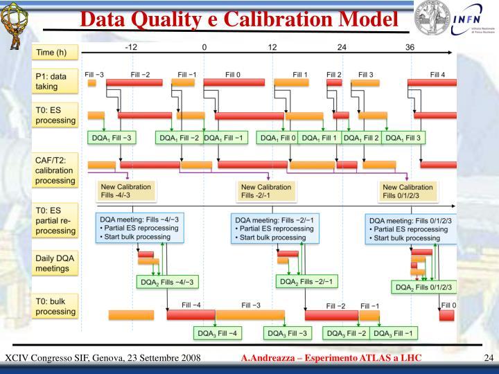 Data Quality e Calibration Model
