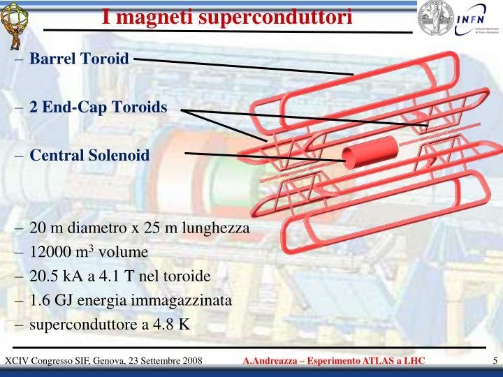 I magneti superconduttori