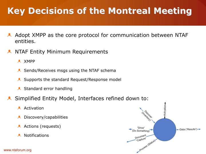 Key Decisions of the Montreal Meeting