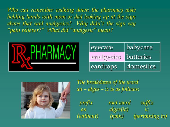 "Who can remember walking down the pharmacy aisle holding hands with mom or dad looking up at the sign above that said analgesics?  Why didn't the sign say ""pain reliever?""  What did ""analgesic"" mean?"
