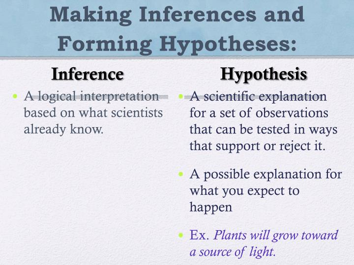 Making Inferences and Forming Hypotheses: