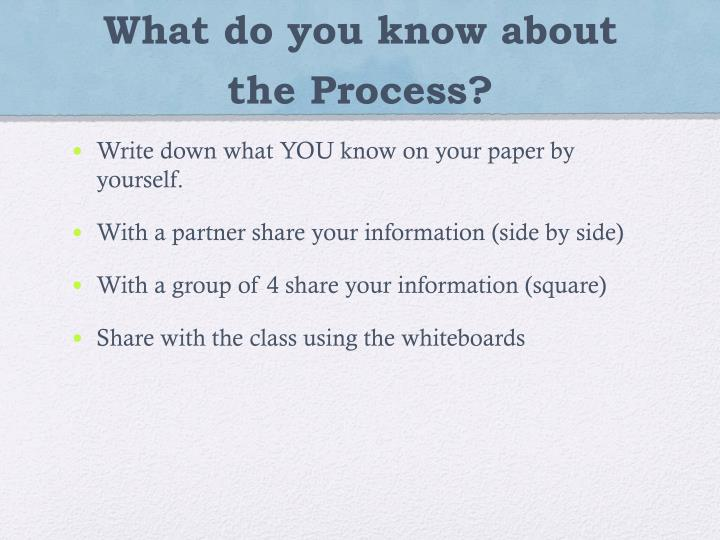 What do you know about the Process?