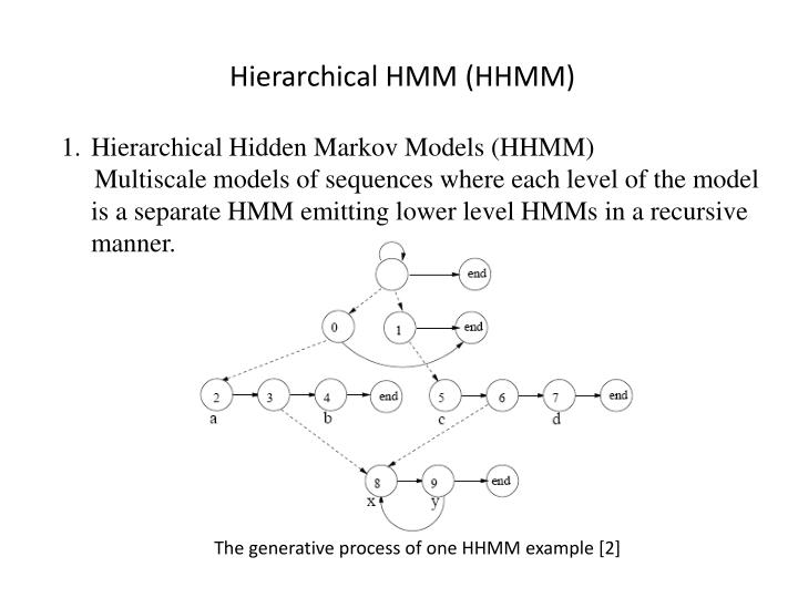 Hierarchical HMM (HHMM)