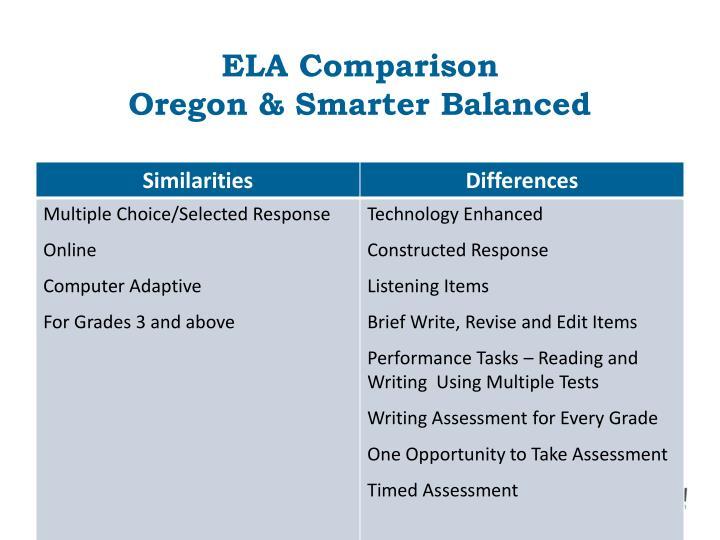 ELA Comparison