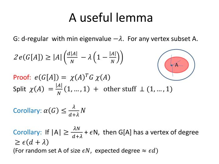 A useful lemma