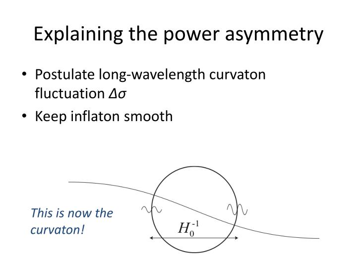 Explaining the power asymmetry