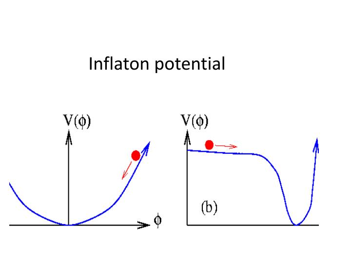 Inflaton