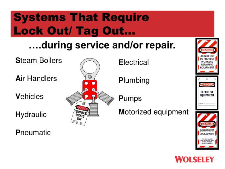 Systems That Require