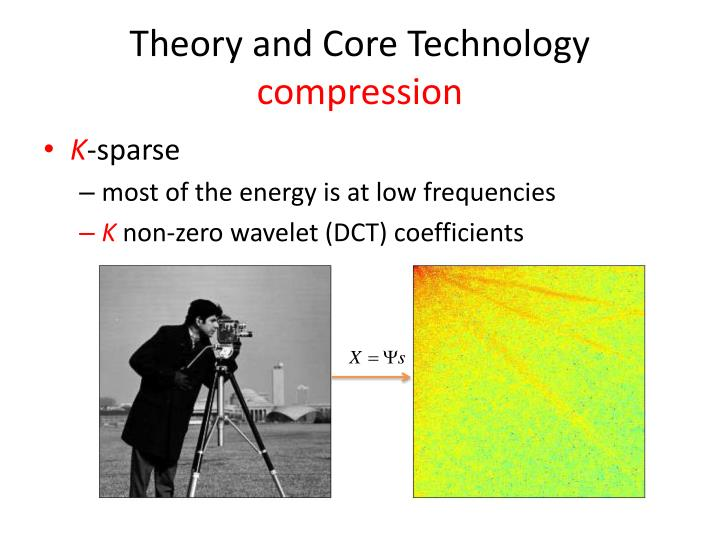 Theory and Core Technology