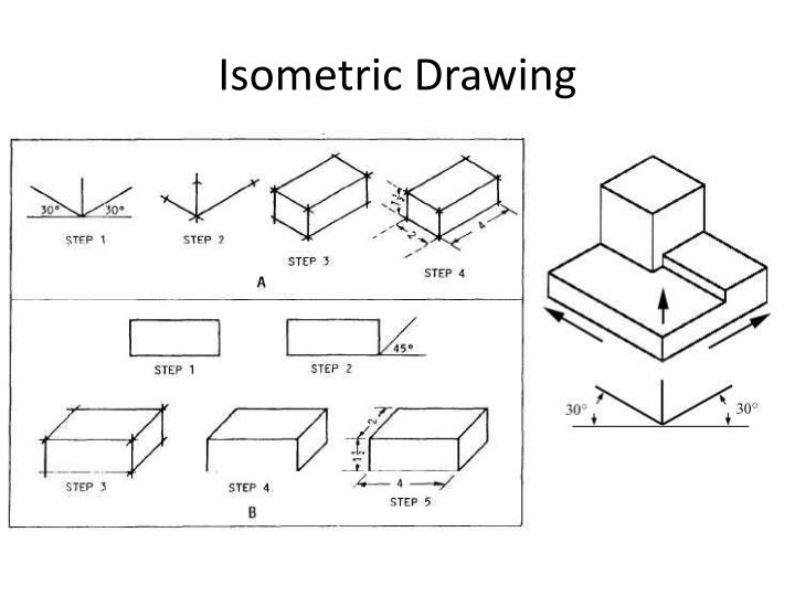 Isometric drawing