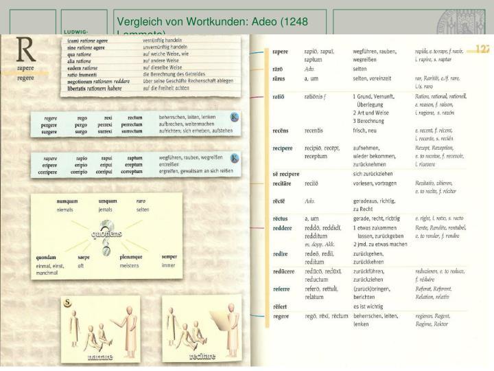 Vergleich von Wortkunden: Adeo (1248 Lemmata)