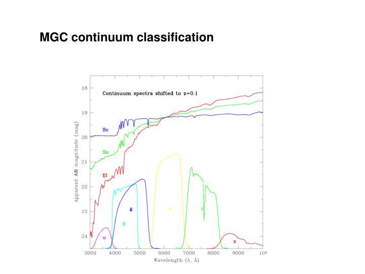 MGC continuum classification