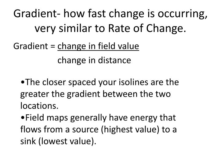 Gradient- how fast change is occurring, very similar to Rate of Change.