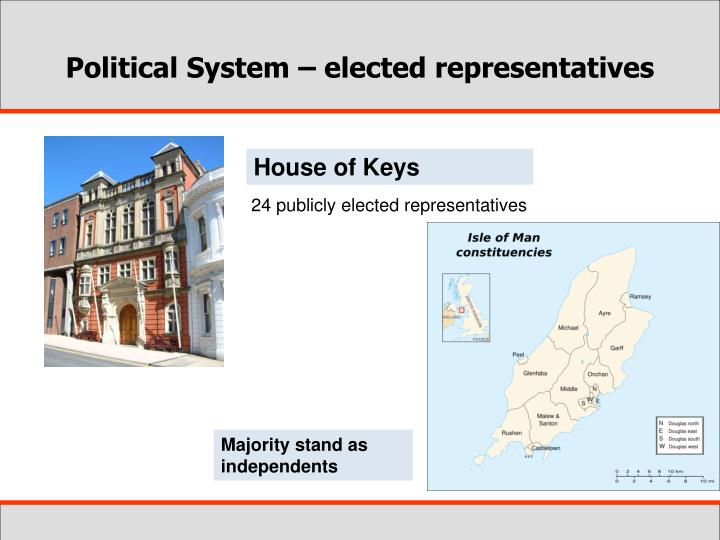 Political System – elected representatives