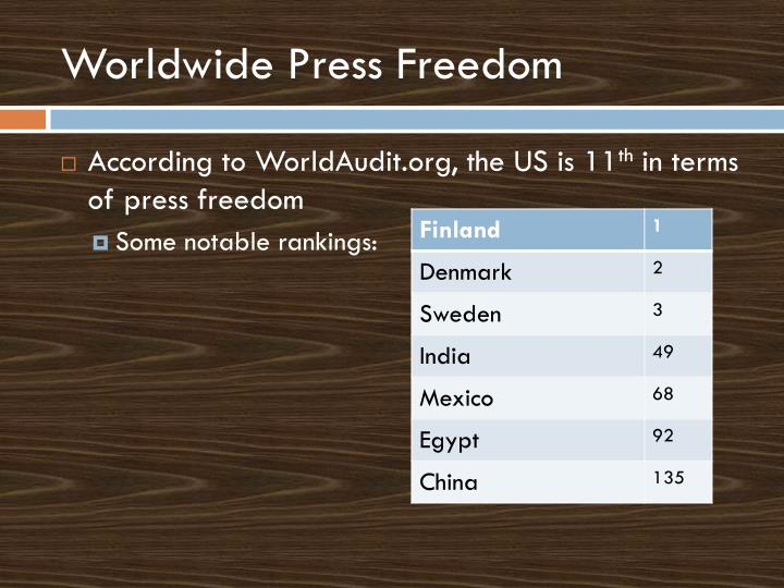 Worldwide Press Freedom