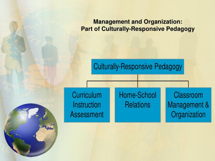 Management and Organization: