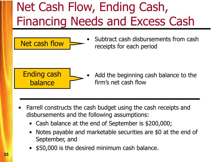 Subtract cash disbursements from cash receipts for each period