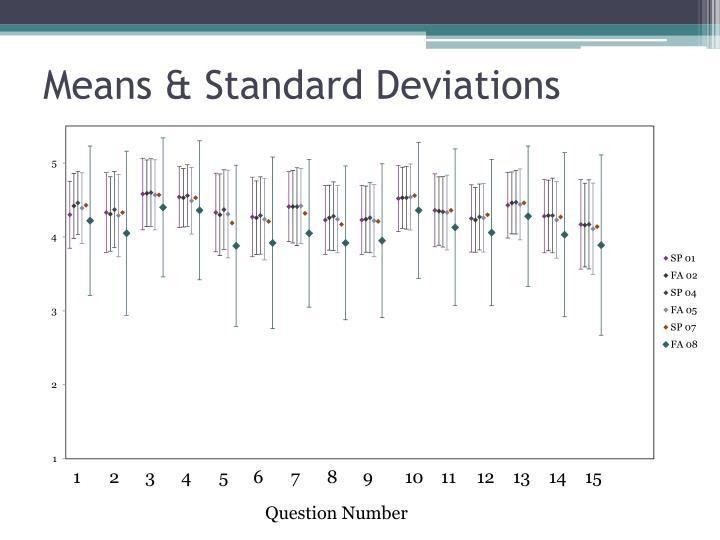 Means & Standard Deviations