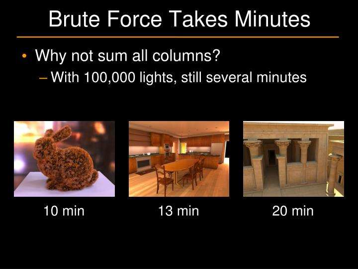 Brute Force Takes Minutes