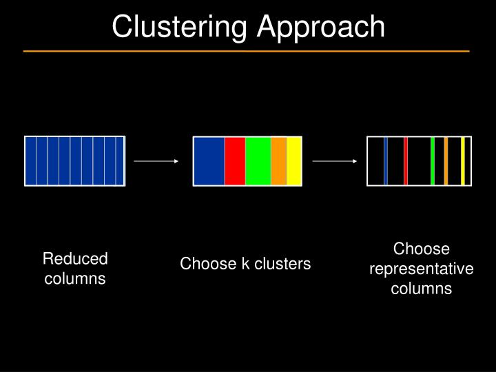 Clustering Approach