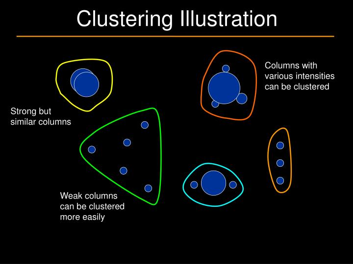 Clustering Illustration