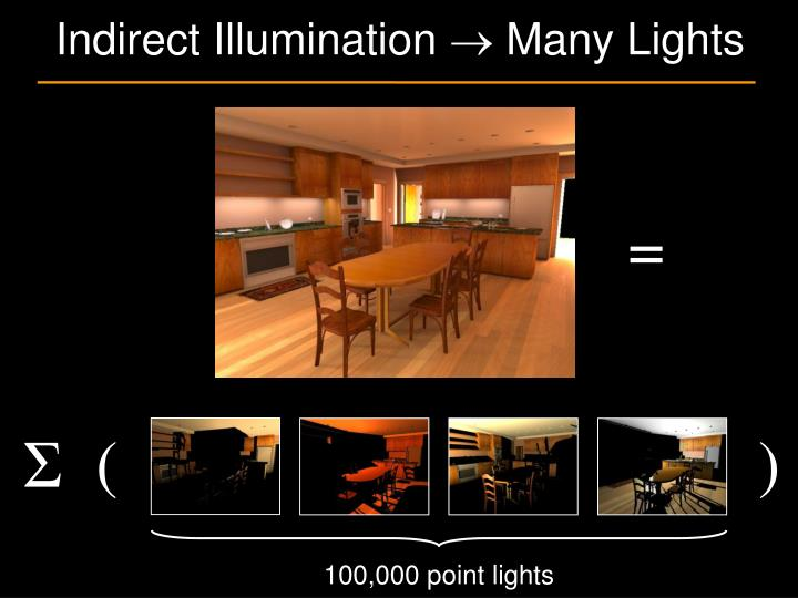 Indirect Illumination