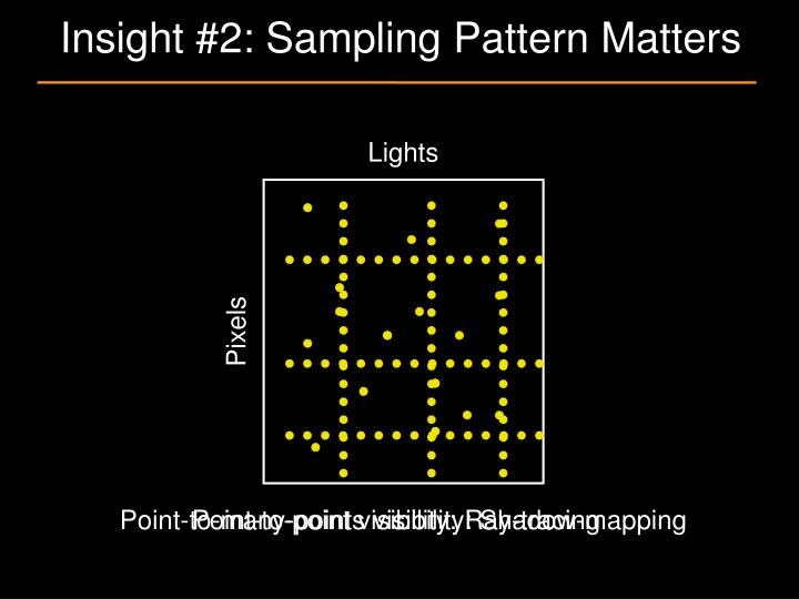 Insight #2: Sampling Pattern Matters