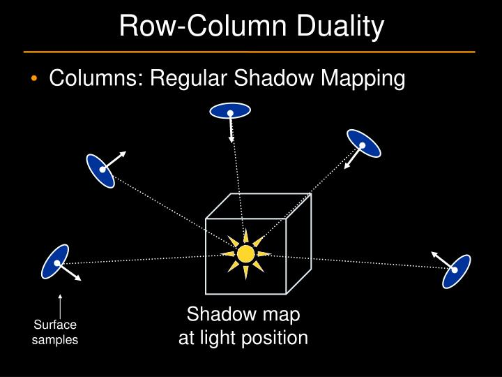 Row-Column Duality